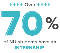 70% of NU students have interned.