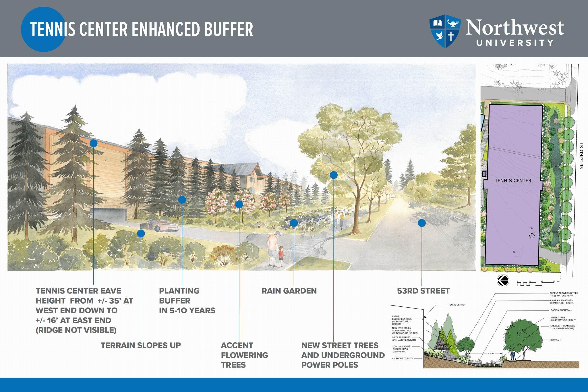 Tennis Center Enhanced Buffer